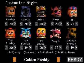 Service Desk Msp Five Nights At Freddy S 2 The Pixcelation Review
