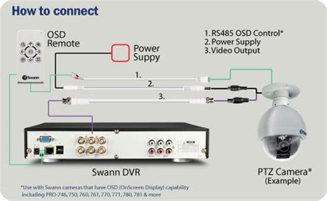 swann dvr wiring diagram swann get free image about