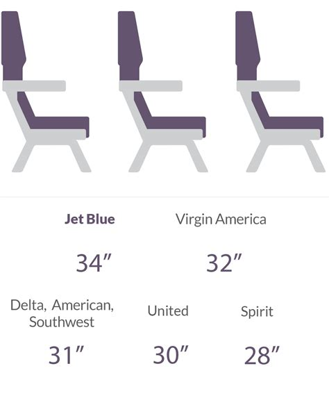 southwest airlines seat pitch southwest airlines seat size www imgkid the image