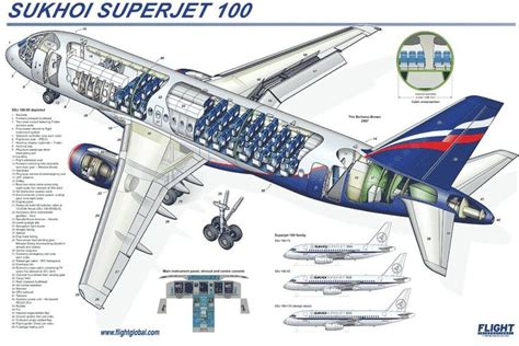 cross section plane sukhoi superjet 100 high resolution cutaways cross