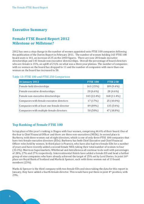 board report the ftse board report 2012 milestone or millstone
