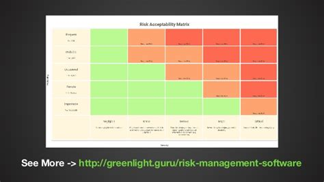iso 14971 risk management plan template iso 14971 risk management plan template 28 images risk