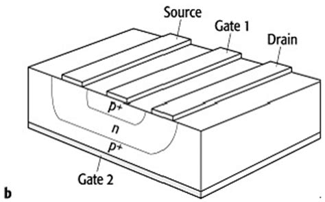 bipolar transistor grundschaltungen feldeffekttransistor techniklexikon