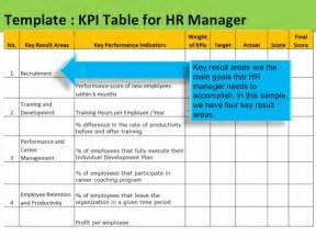 hr management report template hr management report template report management