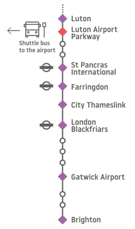 thameslink ticket prices train information to lla london luton airport