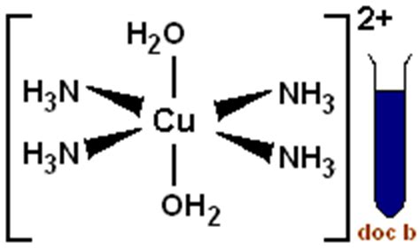 copper cu transition metal chemistry copper(i) cu+ copper