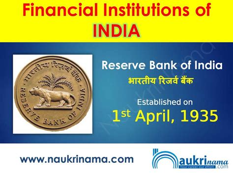 reserve bank of financial institutions of india and their establishment