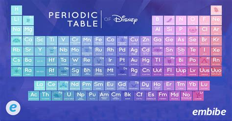 The Everything You Need To everything you need to about the periodic table