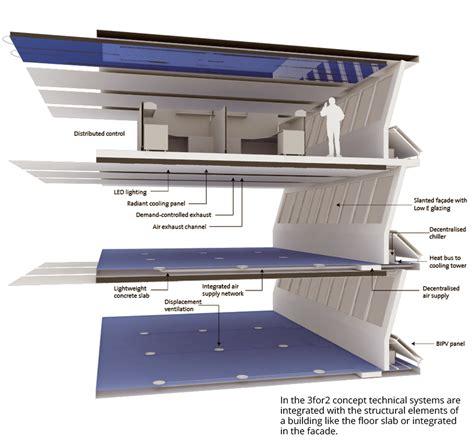 bca floor plan 100 bca floor plan rooms in the button factory