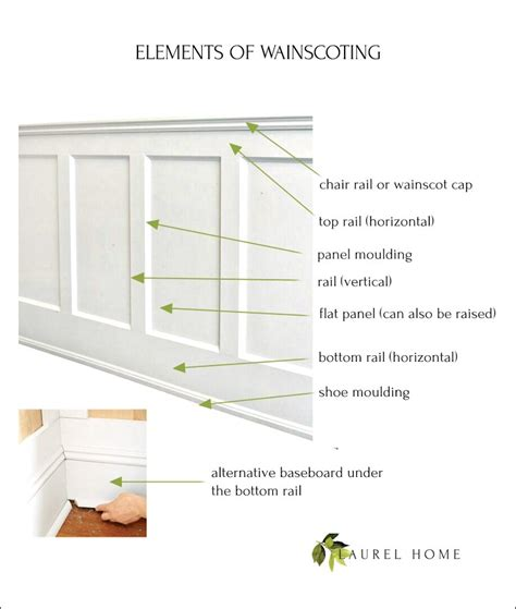 Wainscoting Proportions by All About Wainscoting The One Thing You Must Never Do