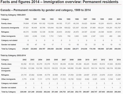 aumento de 25dividido em 4anos 1 parcela em 2016 blog blog do lucas muzitano a imigra 231 227 o e a pobreza