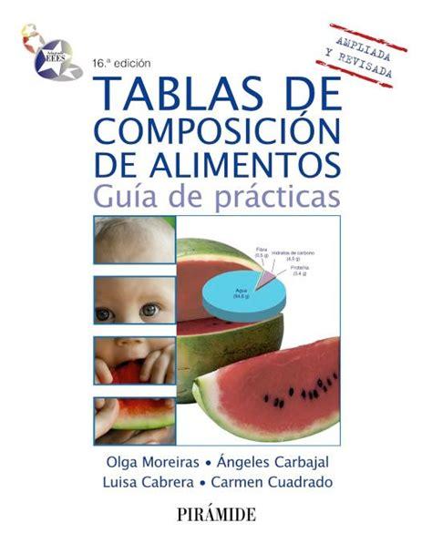 tabla nutricional de alimentos tablas de composicion de alimentos tabla de composici 243 n de alimentos