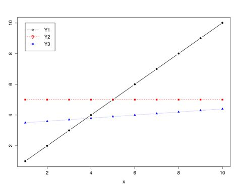 R Pch Values - graph how to properly escape consecutive two digit point style pch values when