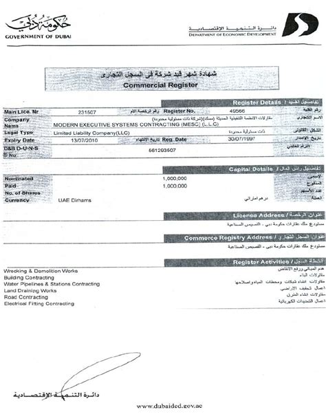 Dubai Letter Of Credit d o t s trading system dubai teknik trading forex manual