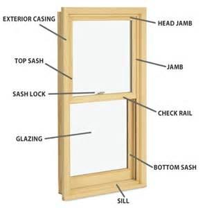 Windowsill Meaning Window Jamb Fig Quot Quot Sc Quot 1 Quot St Quot Quot Allthumbsdiy