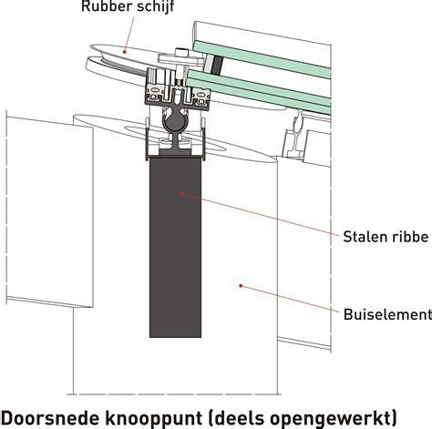 vloer scheepvaartmuseum knooppunten in glazen dak scheepvaartmuseum 187 bouwwereld nl