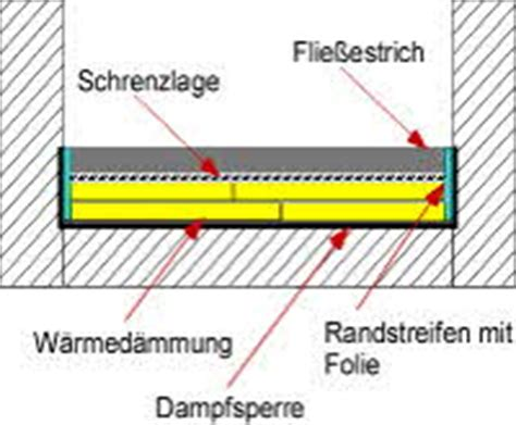 Estrich Selber Machen by Wie Lange Muss Estrich Trocknen