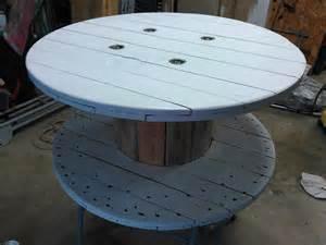comment r 233 aliser une table basse avec un touret sebricole