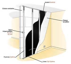 isolation phonique des murs isoler acoustiquement un mur