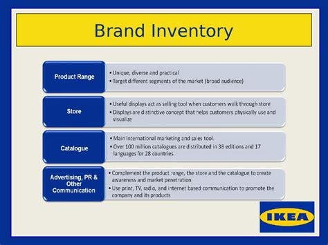 Ikea Kitchen Design Online ikea brand inventory