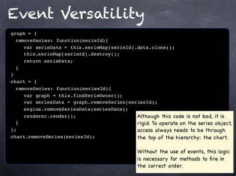 anti pattern javascript professional javascript antipatterns