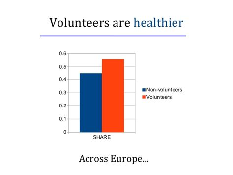 8 Benefits Of Volunteering by User Conference 2015 What Are The Benefits Of