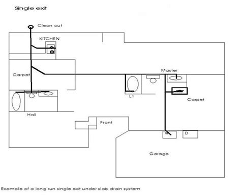 bathroom piping diagram how to repair common plumbing slab plumbing diagrams dawson foundation repair