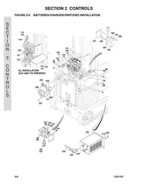 in ground hydraulic lift diagram in free engine image
