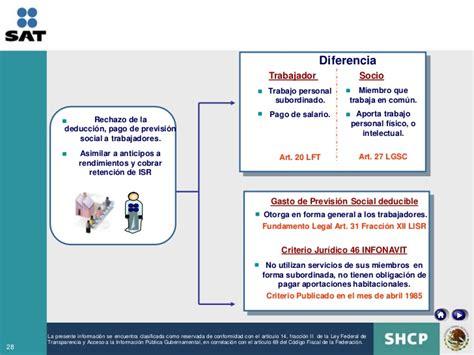 prevision social deducible 2016 lisr empresas fachada sat 2011