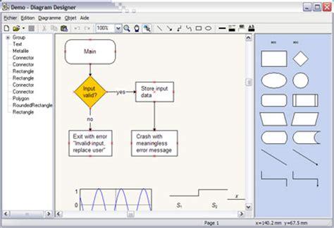 diagramme de glaser logiciel gratuit 3 logiciels gratuits pour faire des organigrammes et