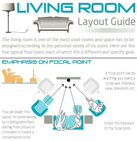 how to layout a room how to choose a living room layout according to your
