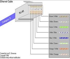 rj45 wiring diagram scadapack serial port pin out diagram rj45 scadapack t1 rj45