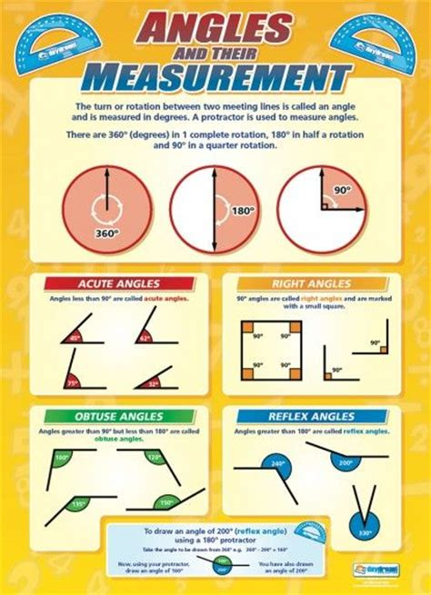 printable angles poster angles and their measurement poster math idea