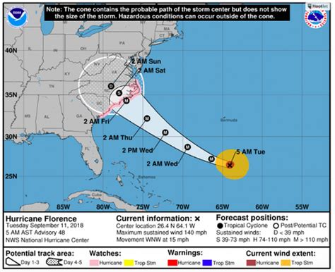 hurricane florence: governor, emergency officials update