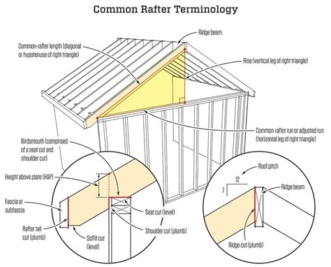 rafter layout video cutting common rafters jlc online framing roofing