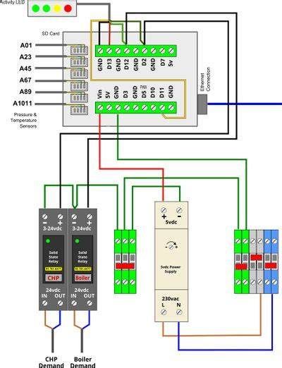 danfoss underfloor heating wiring diagram 41 wiring
