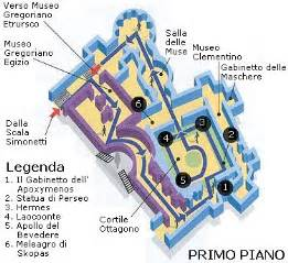 Sistine Chapel Floor Plan Vatican Museums