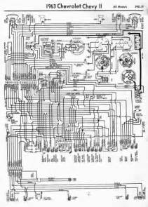 wiring diagram for 1963 chevrolet chevy ii all models schematic diagrams