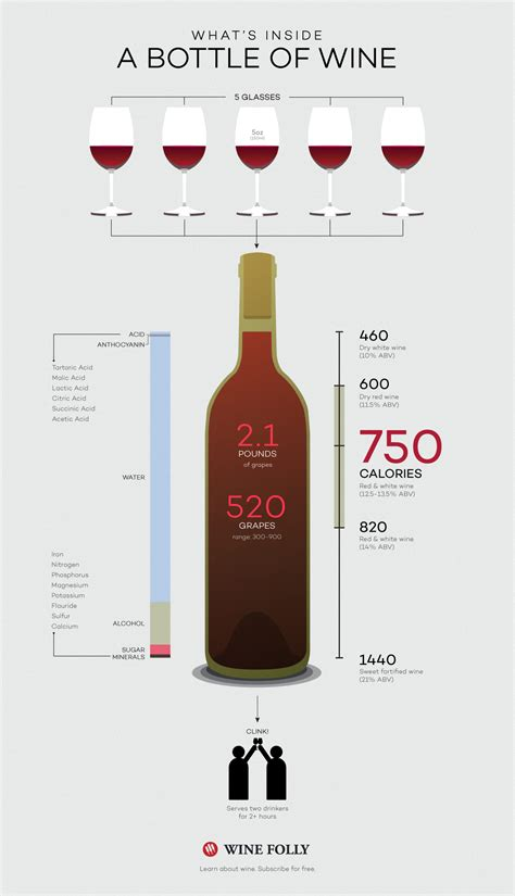 what is port wine wine folly how many glasses in a bottle of wine wine folly