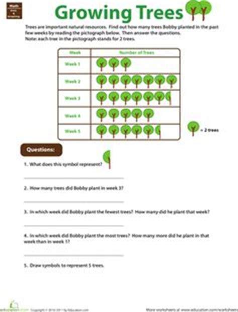 math worksheets grade 2 worksheets tally chart