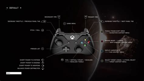 game controller layout xbox one dr mindcrime s web blog