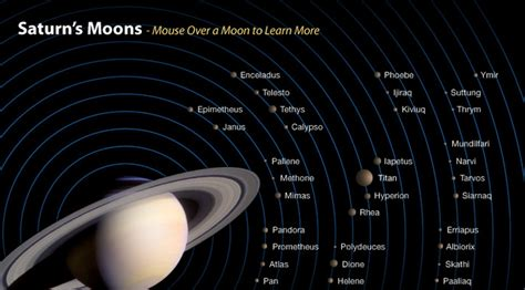 name the largest moon of saturn saturn s moon aegaeon page 4 pics about space