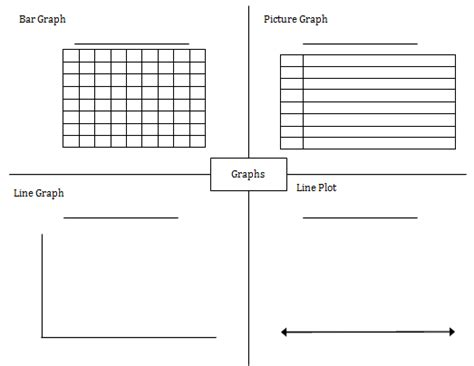image gallery line plot graph template