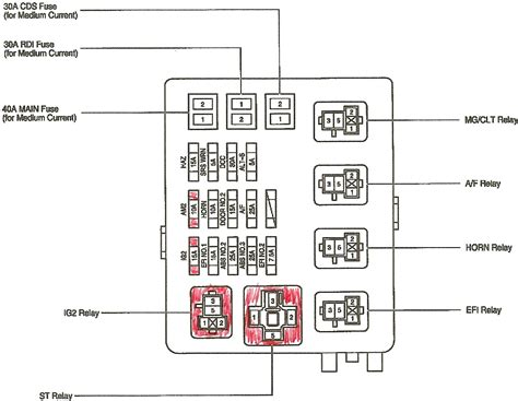 [SCHEMATICS_4HG]  internal fuse box location 2007 toyota corolla toyota corolla fuse box  diagram image nissan sentra fuse box location wiring diagrams toyota tundra fuse  box diagram manual repair wiring | 2007 Toyota Corolla Fuse Panel Diagram |  | REXZUTENGATTORNEYS | Wiring Diagram