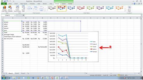 tutorial formula excel indonesia tutorial microsoft excel mengubah tipe chart tutorial