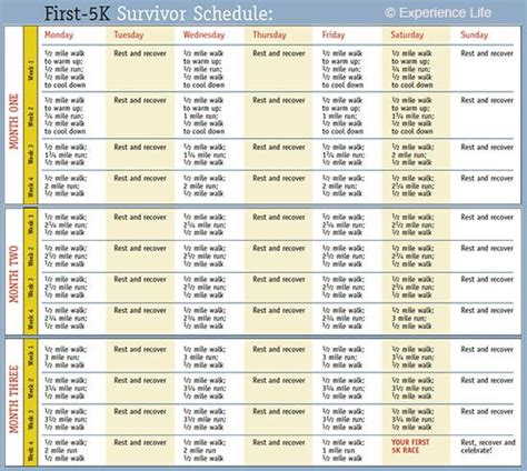 couch to 5k in a month a handy first 5k training schedule infographic fitness