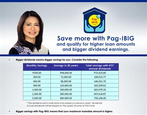 pag ibig fund housing loan computation pag ibig fund housing loan computation 28 images new pag ibig contribution table