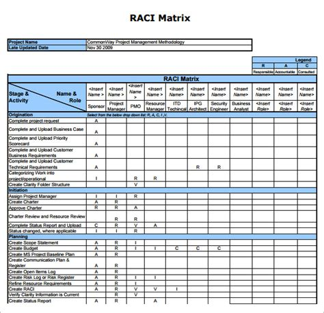 raci chart template xls raci template out of darkness