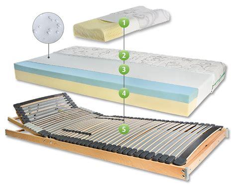 schlafsystem comfort f 252 r hotels und franke matratzen
