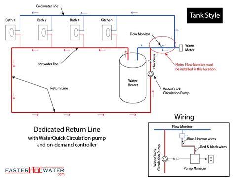 water circulating diagram stunning 14 images recirculating water system problems